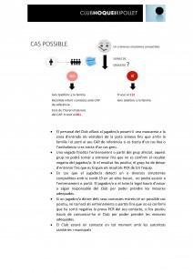 Protocol CHRipollet Covid19 pag.2